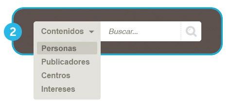 En Tiching puedes buscar 5 elementos a través del buscador, Contenidos, Personas, Publicadores, Centros, Intereses