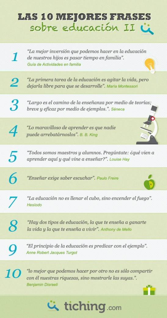Las 10 Mejores Frases Sobre Educación Ii El Blog De Educación Y Tic
