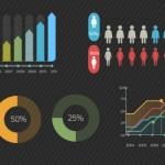 ¡Crea geniales infografías con Easel.ly!