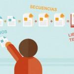 Recursos, secuencias y libros: ¿Cómo organizas tus clases?