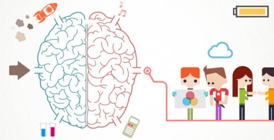 Juegos inteligencias multiples | Tiching