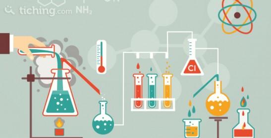 Los 10 mejores recursos para las clases de qumica  El Blog de