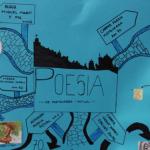 Mapas mentales en el aula: pensando en imágenes