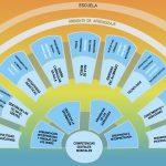 MITEM: integrando las TIC en el aula de música