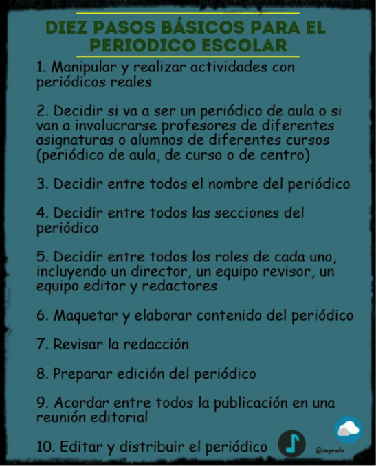 infografía 10 pasos básicos periodico escolar