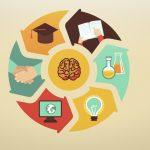 La calidad educativa: realidad o utopía