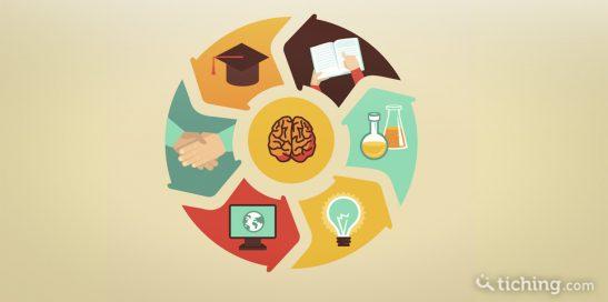 Infografía de calidad educativa: una icono de cerebro en el centro y alrededor de este iconos que representan la ciencia, el pensamiento crítico, la lectura, las relaciones sociales, TIC...