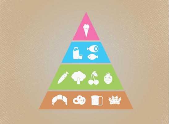 Objetivos alimentacion educacion infantil